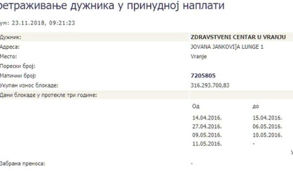 Podaci o blokadi su od petka 21. novembra  u 9.21 h. Screenshot VranjeNews