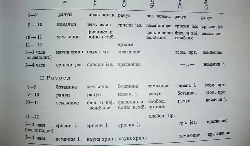 Raspored časova u školskoj 1881-1882. godini. Foto printscreen Vranje News