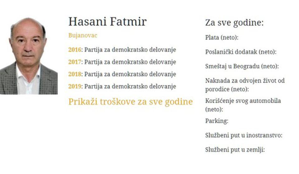 Ovoliko je poreske obveznike koštao Fatmir Hasani. Foto printscreen CINS