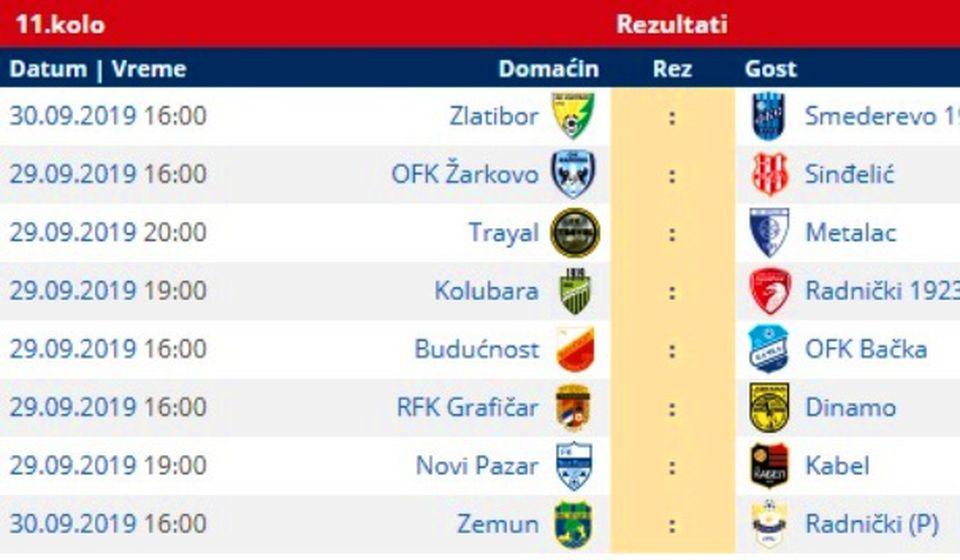 Parovi 11. kola Prve lige Srbije. Foto printscreen