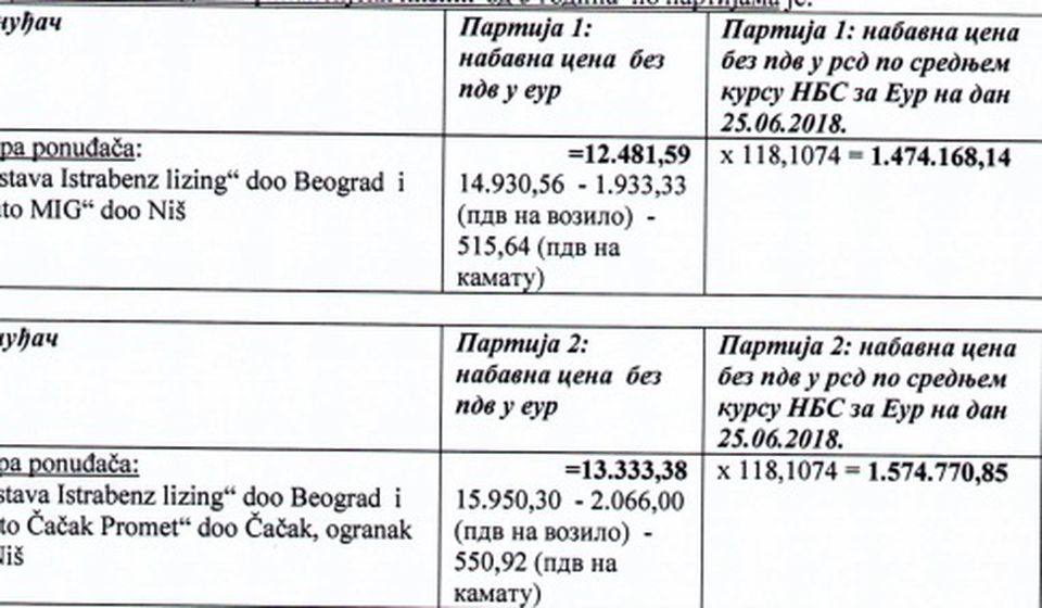 Specifikacija troškova. Foto screenshot