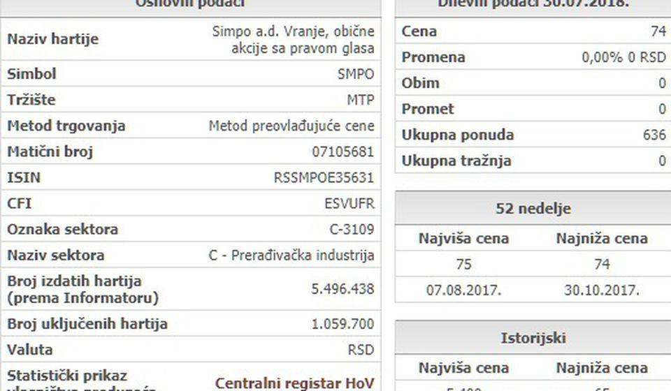 Screenshot Beogradska berza