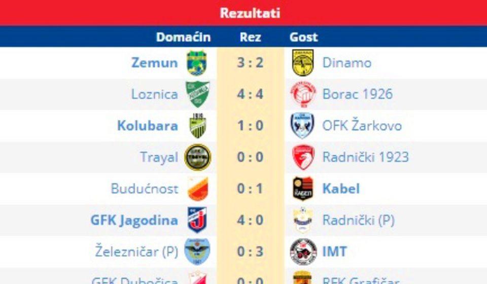 Svi rezultati 15. kola Prve lige. Foto printscreen Srbijasport
