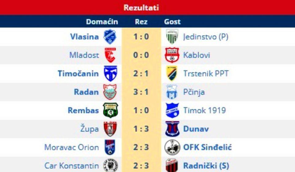 Svi rezultati 8. kola. Foto printscreen Srbijasport