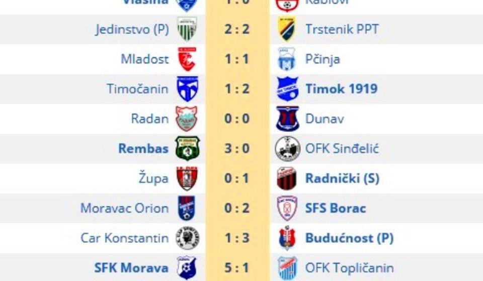 Svi rezultati 6. kola. Foto printscreen Srbijasport