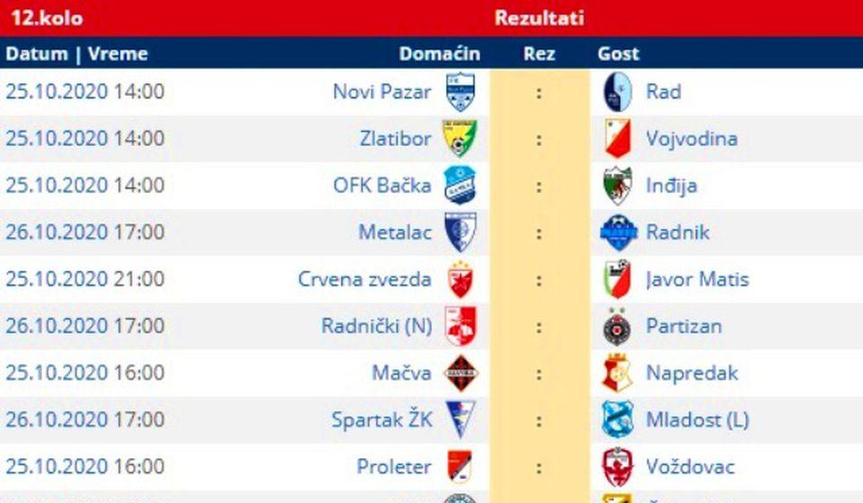 Svi parovi 12. kola Super lige. Foto printscreen Srbijasport