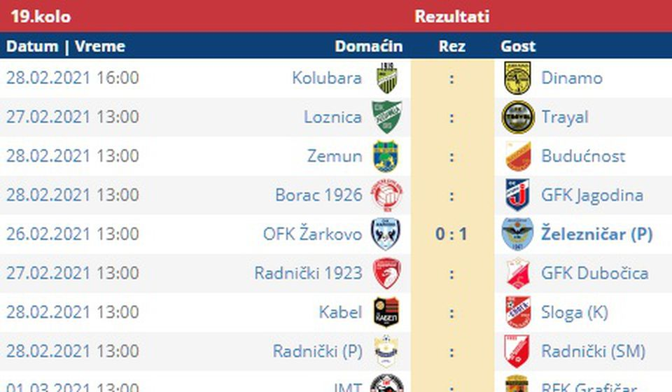 Parovi 19. kola Prve lige. Foto printscreen Srbijasport