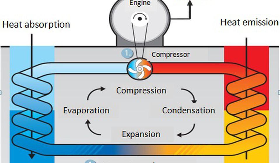 Sistem toplotne pumpe. Foto privatna arhiva