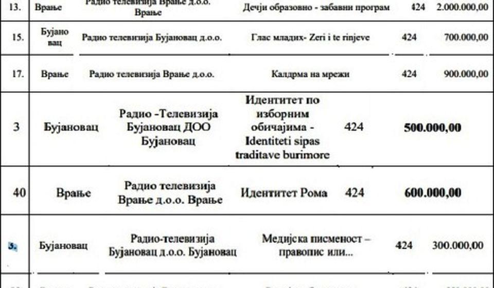 Kape sa raznih strana u 2018. Printscreen rešenja sa raznih konkursa (klik na sliku za uvećanje)