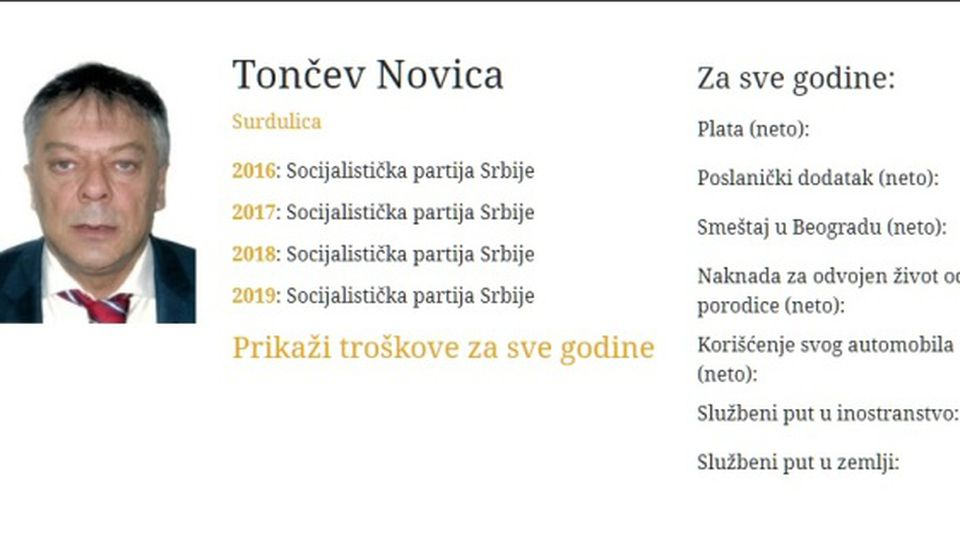 Ovoliko je poreske obveznike koštao Novica Tončev. Foto printscreen CINS