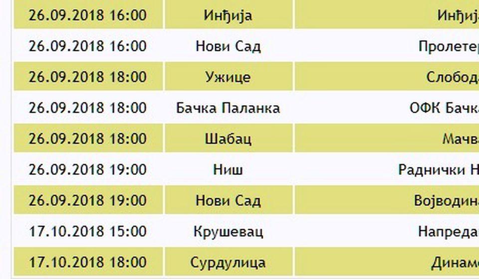 Ipak na stadionu u Surdulici.Foto screenshot FSS
