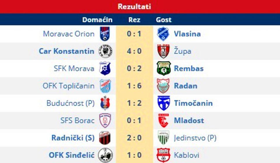 Svi rezultati 1. kola. Foto printscreen Srbijasport