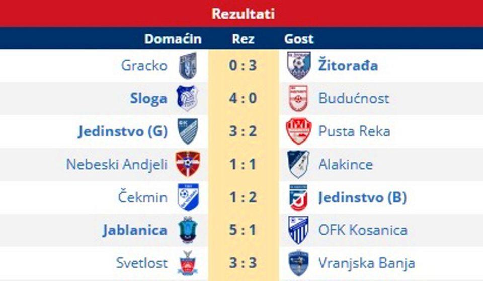 Svi rezultati 10. kola. Foto printscreen Srbijasport