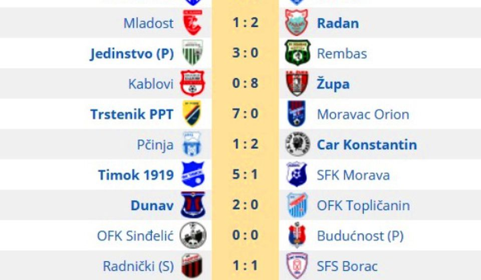 Rezultati 32. kola. Foto printscreen Srbijasport