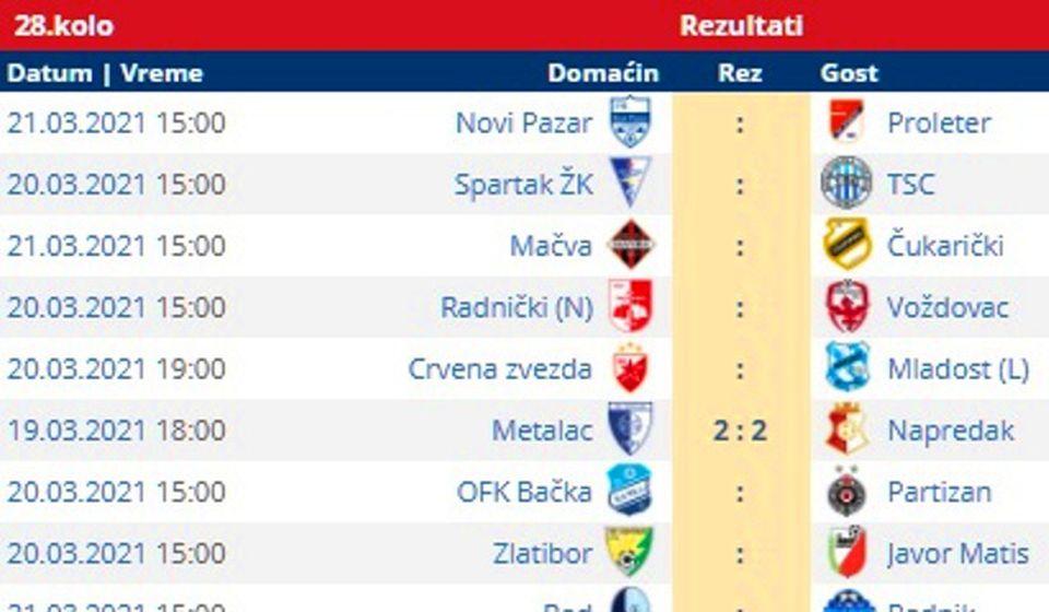 Svi parovi 28. kola Super lige. Foto printscreen Srbijasport