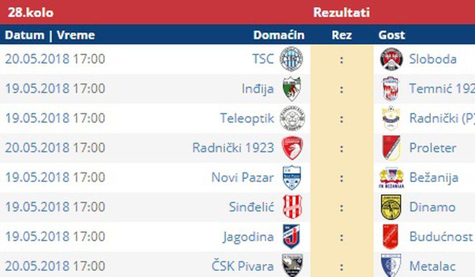 Svi parovi 28. kola Prve lige. Screenshot VranjeNews