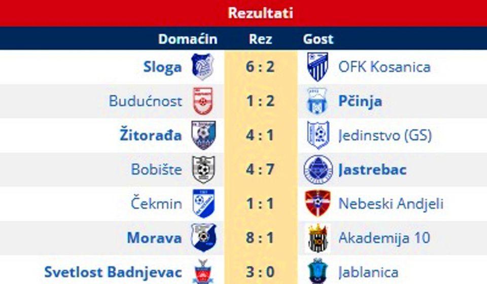 Svi rezultati 18. kola. Foto printscreen Srbijasport